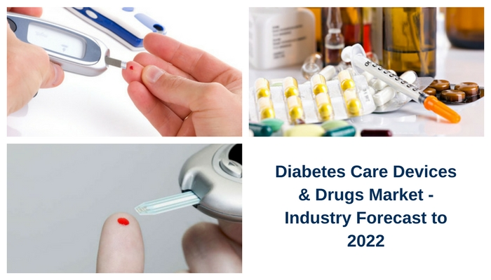 Diabetes Care Devices & Drugs Market