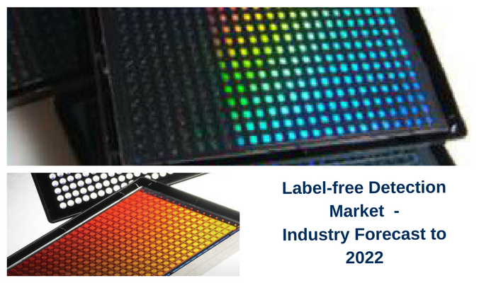 Label Free Detection Market