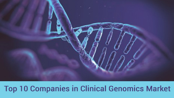 clinical genomics market top companies